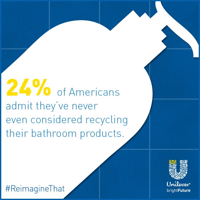 24% of Americans admit they've never even considered recycling their bathroom products. #ReimagineThat